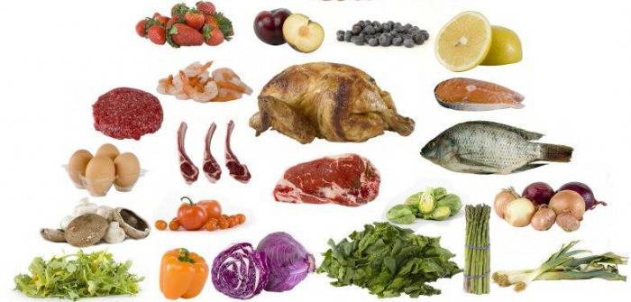 безуглеводная диета продукты