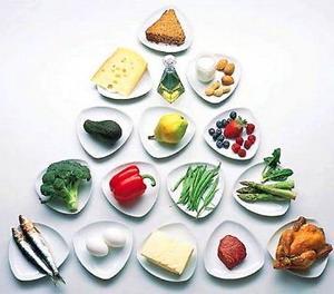 американская диета меню