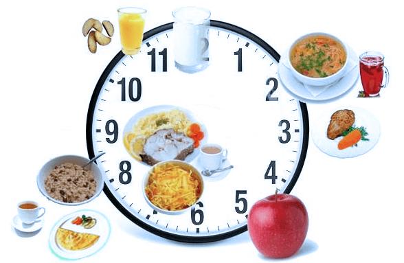 диета 5 дробная