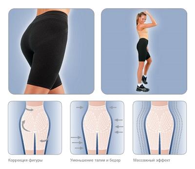 шорты-сауна для похудения