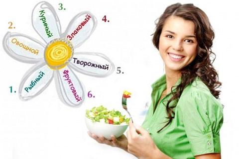 результаты диеты 6 лепестков