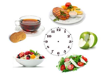 диеты на неделю для подростков