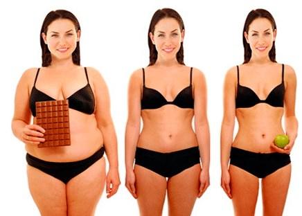 результаты экспресс диеты
